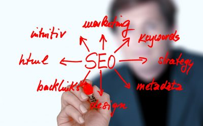 SEO Marketing Keywords und Keyphrasen